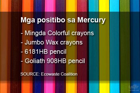 GRAPHICS: Mga brand ng lapis at krayola na may mercury ayon sa pagsusuri ng Ecowaste Coalition. (UNTV News)