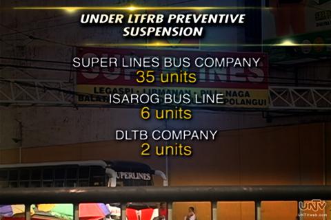 Ang 3 bus companies na na pinatawan ng LTFRB ng preventive suspension matapos ang malagim na Atimonan accident noong Sabado na kumitil sa buhay ng dalawampu. (UNTV News)