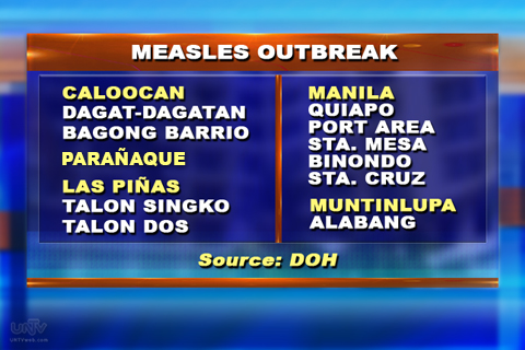 Ang 5 bayan sa Metro Manila na idineklara ng Department of Health na may outbreak ng measles o tigdas. (UNTV News)