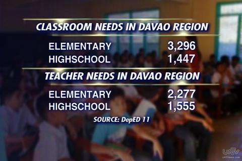 Mga public school sa downtown area sa Davao City, siksikan