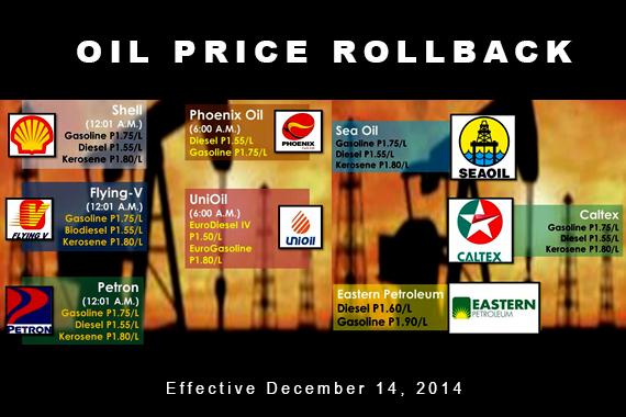 Graphics: Oil Price Rollback effective on December 14, 2014 (UNTV Radio)