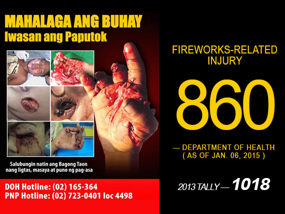GRAPHICS: Fireworks-related cases for 2014