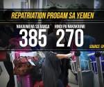 IMAGE_UNTV-NEWS_10132014_OFW-YEMEN-2