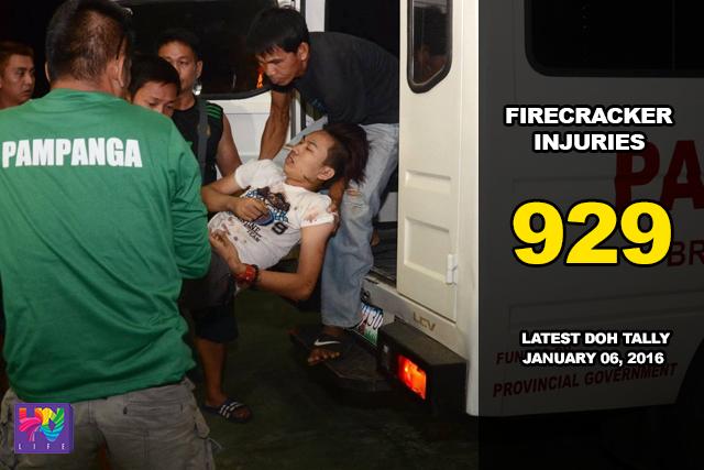 FILE PHOTO: Isang biktima ng paputok sa Pampanga. Sa ngayon ay umabot na sa 929 ang bilang ng naitalang firecracker-related injuries. (PAOLO RECCION / Photoville International)