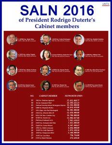 SALN 2016 of President Rodrigo Dutertes Cabinet members