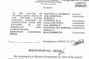 Resolution issued by Comelec