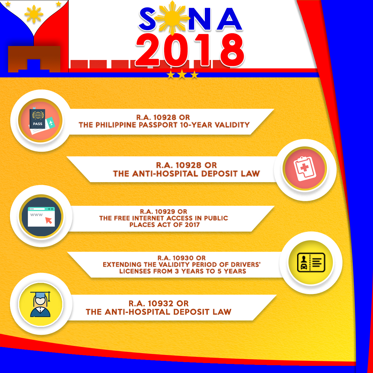 Corporate giveaways 2018 philippines sona