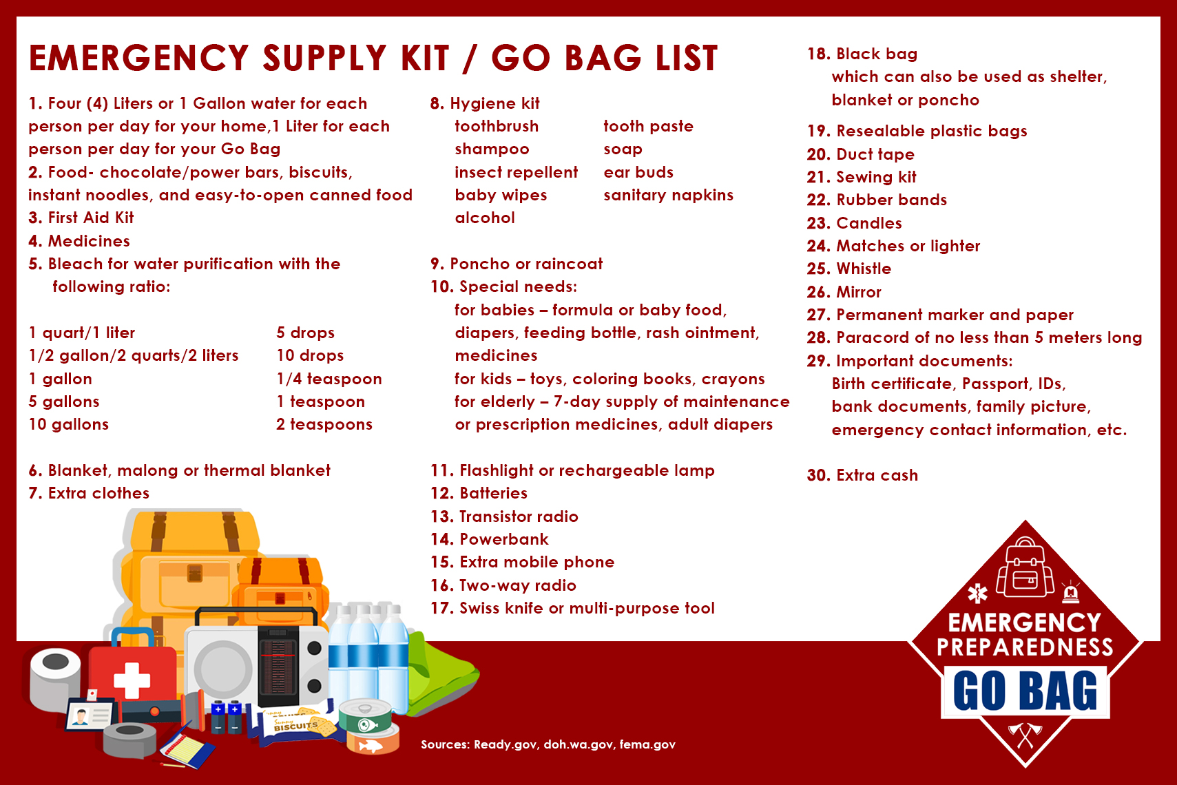 Here Is The Complete List Of Items You Will Need